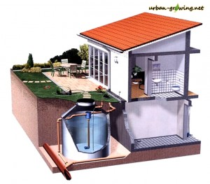 Regenwasserzisterne selbst bauen - www.urban-growing.net