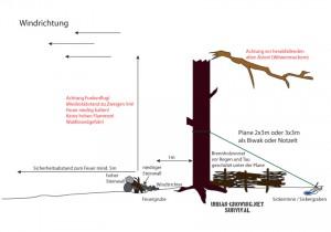Biwak und Camp Anleitung - Aufbau eines Notzelts mit einer Plane
