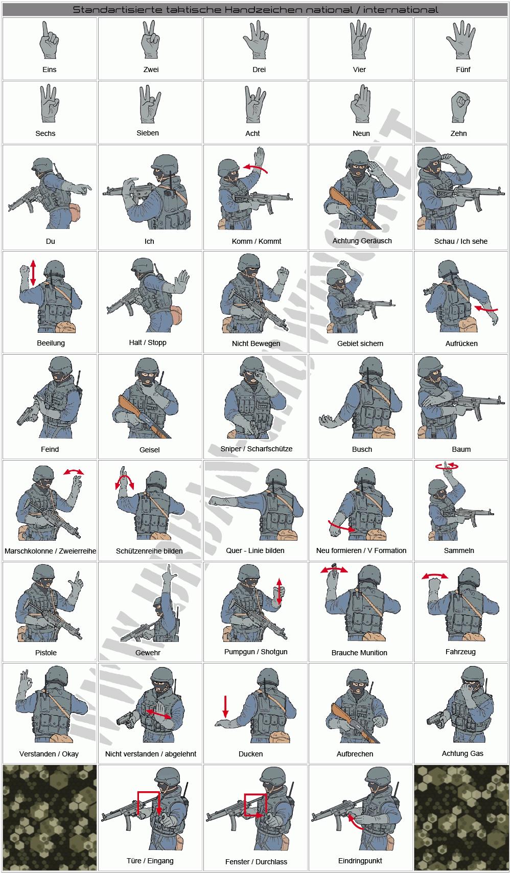 Internationale Taktische Handzeichen - www.urban-growing.net - Übersetzung Volker Truckenmüller